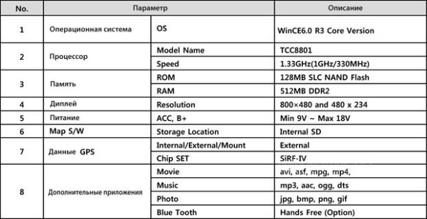 Параметры TС-5000