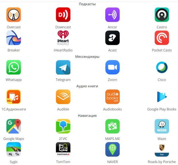 Приложения с музыкой и навигацией